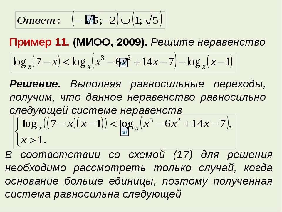 Пример 11. (МИОО, 2009). Решите неравенство Решение. Выполняя равносильные пе...