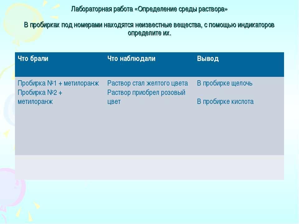 Лабораторная работа «Определение среды раствора»  В пробирках под номерами н...