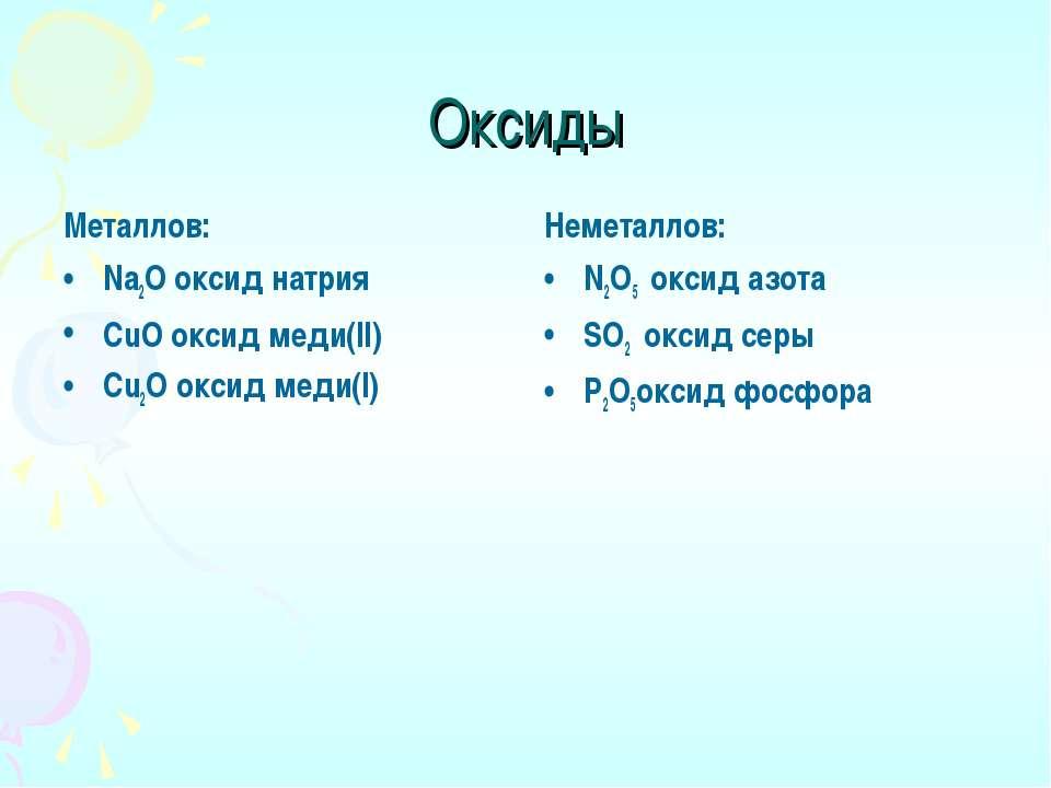 Оксиды Металлов: Na2O оксид натрия CuO оксид меди(II) Cu2O оксид меди(I) Неме...