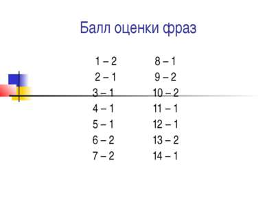Балл оценки фраз 1 – 2 8 – 1 2 – 1 9 – 2 3 – 1 10 – 2 4 – 1 11 – 1 5 – 1 12 –...