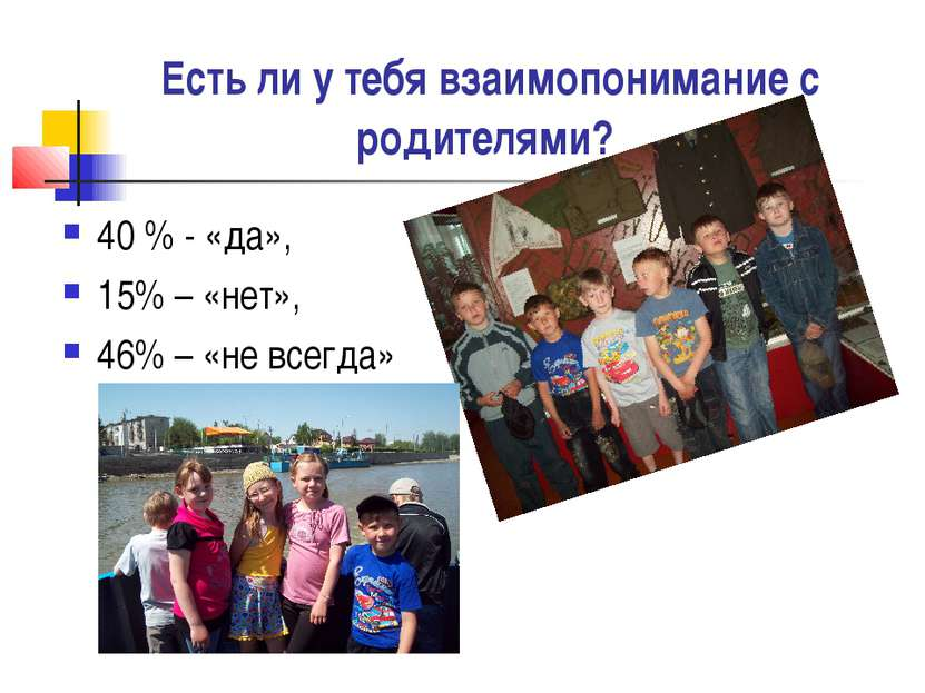 Есть ли у тебя взаимопонимание с родителями? 40 % - «да», 15% – «нет», 46% – ...