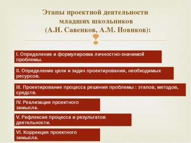 Этапы проектной деятельности младших школьников (А.И. Савенков, А.М. Новиков)...