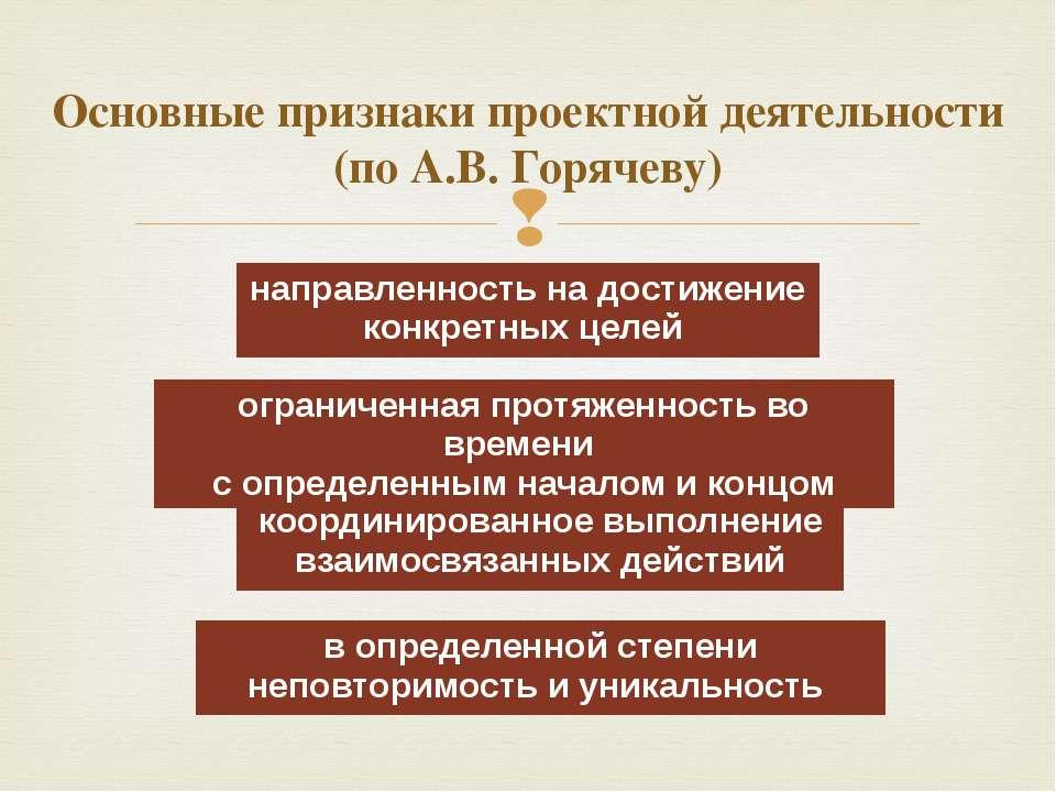 Основные признаки проектной деятельности (по А.В. Горячеву) направленность на...