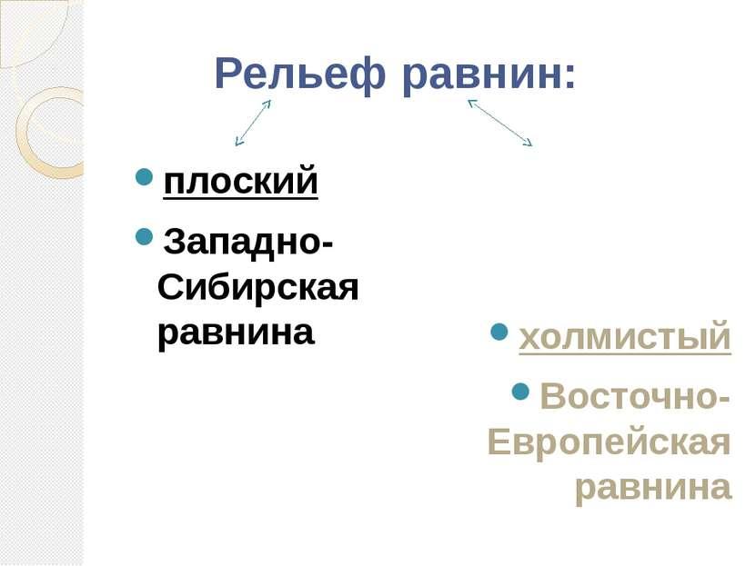Рельеф равнин: плоский Западно-Сибирская равнина холмистый Восточно-Европейск...