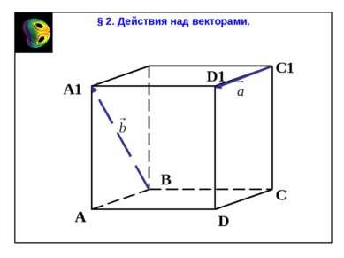 § 2. Действия над векторами. В C D А А1 D1 С1
