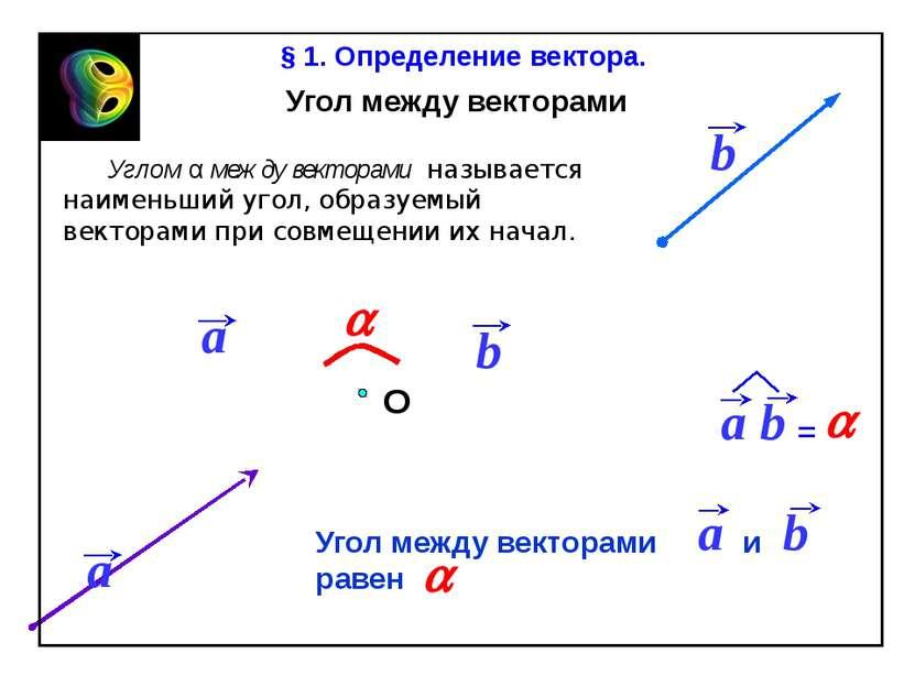 Угол между векторами a О Углом α между векторами называется наименьший угол, ...
