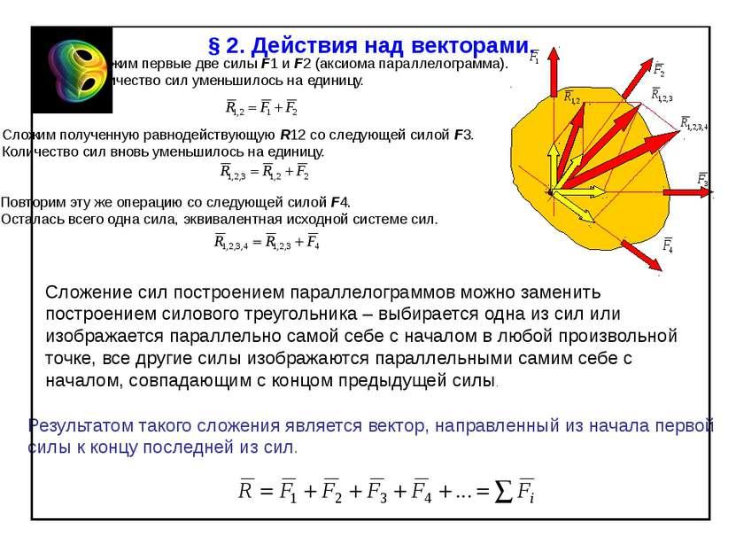 Сложим первые две силы F1 и F2 (аксиома параллелограмма). Количество сил умен...