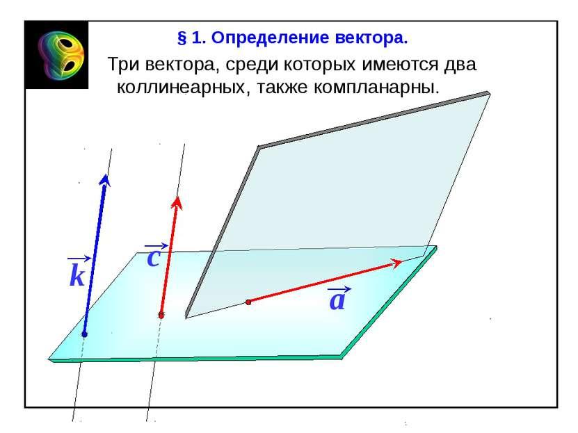 Три вектора, среди которых имеются два коллинеарных, также компланарны. § 1. ...