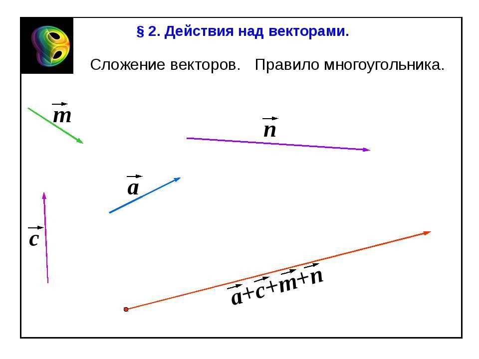 Сложение векторов. Правило многоугольника. § 2. Действия над векторами.