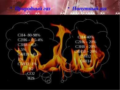 Природный газ Попутный газ СН4- 80-98% С2Н6 – 0,5-4% С3Н8 – 0,2-1,5% С4Н10 – ...