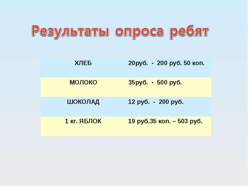 ХЛЕБ 20руб. - 200 руб. 50 коп. МОЛОКО 35руб. - 500 руб. ШОКОЛАД 12 руб. - 200...