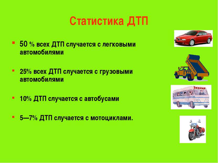 Статистика ДТП 50 % всех ДТП случается с легковыми автомобилями 25% всех ДТП ...