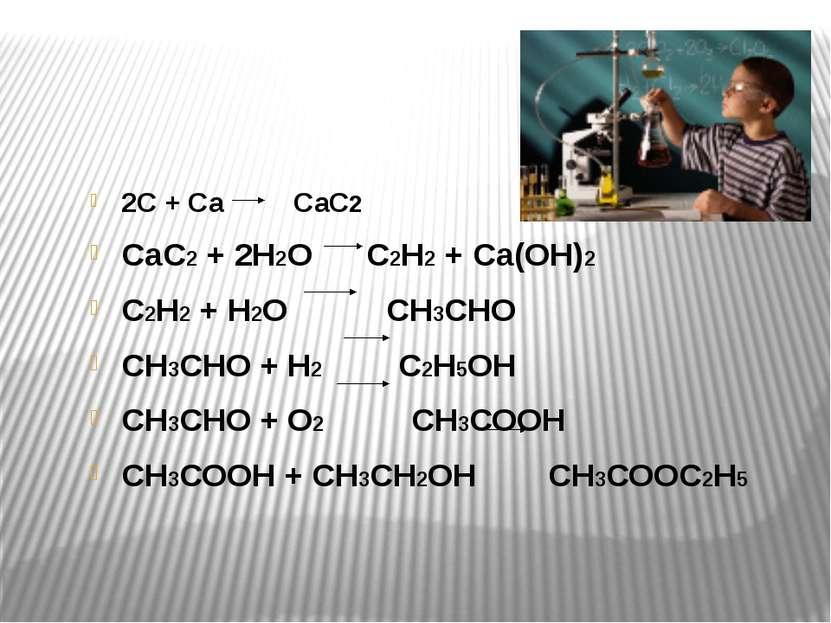 2С + Са СаС2 СаС2 + 2Н2О С2Н2 + Са(ОН)2 С2Н2 + Н2О СН3СНО СН3СНО + Н2 С2Н5ОН ...