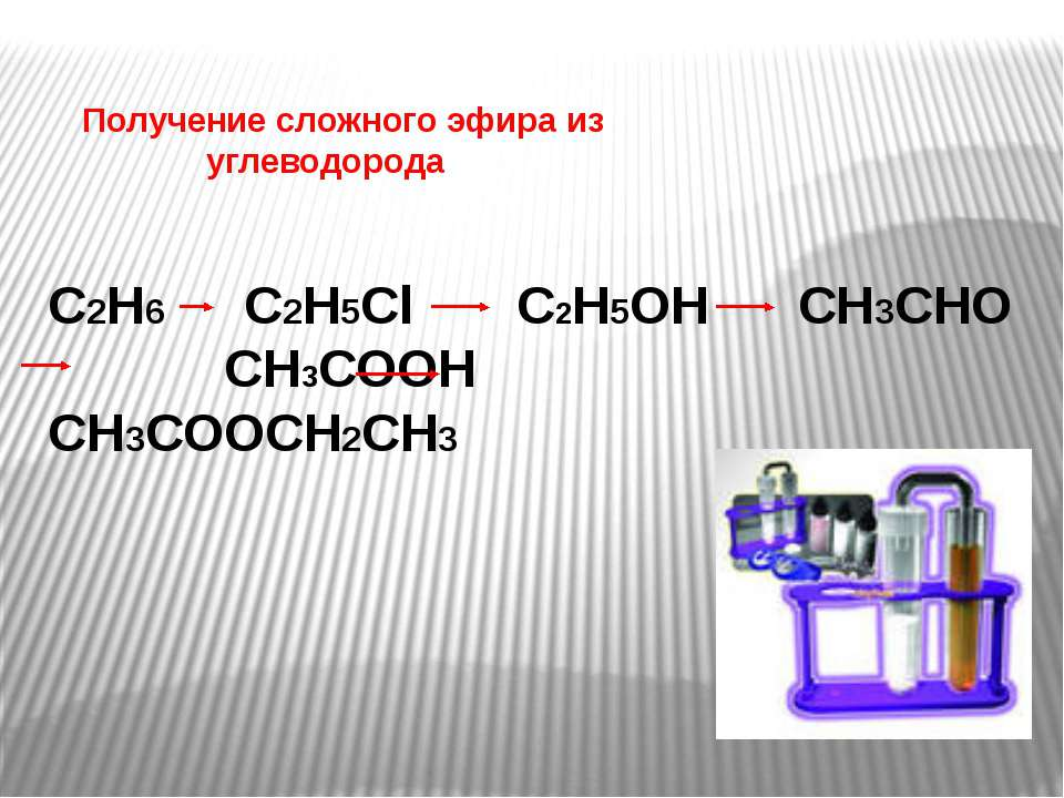 Получение сложного эфира из углеводорода С2Н6 С2Н5Cl С2Н5ОН СН3СНО СН3СООН СН...