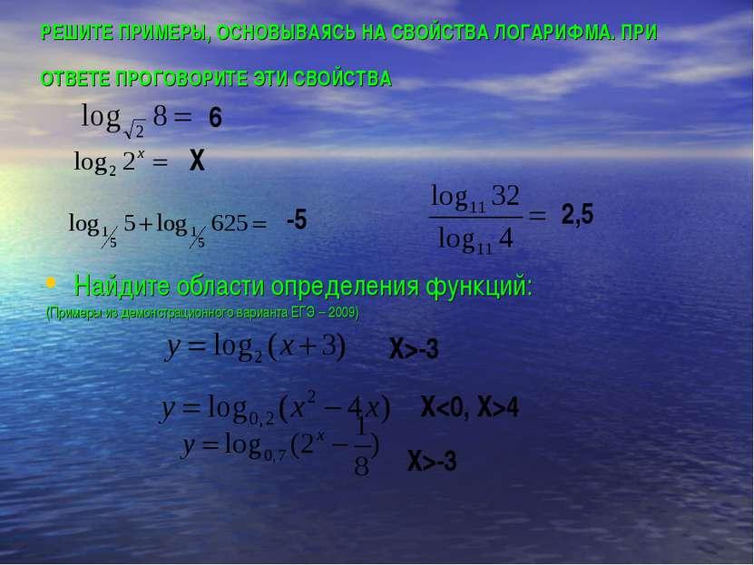 Найдите области определения функций: (Примеры из демонстрационного варианта Е...