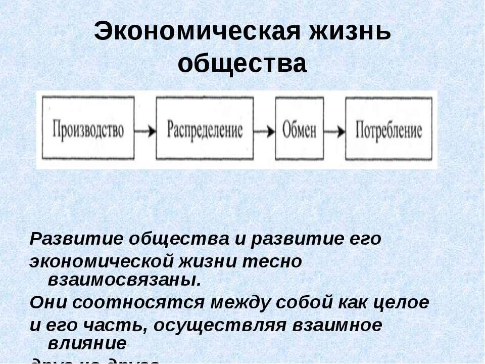 Экономическая жизнь общества Развитие общества и развитие его экономической ж...