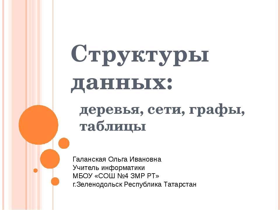 Структуры данных: деревья, сети, графы, таблицы Галанская Ольга Ивановна Учит...