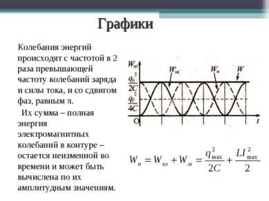 Графики Колебания энергий происходят с частотой в 2 раза превышающей частоту ...