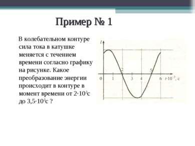 Пример № 1 В колебательном контуре сила тока в катушке меняется с течением вр...
