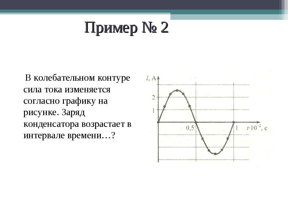 Пример № 2 В колебательном контуре сила тока изменяется согласно графику на р...