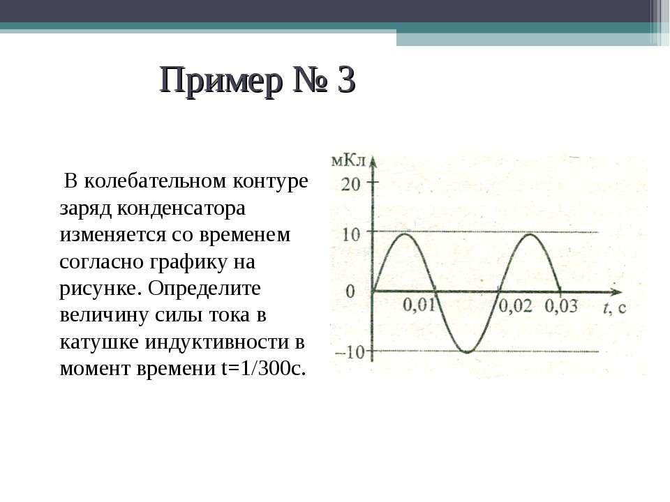 Пример № 3 В колебательном контуре заряд конденсатора изменяется со временем ...