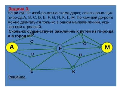 2). На ри сун ке — схема дорог, свя зы ва ю щих го ро да А, Б, В, Г, Д, Е, Ж....