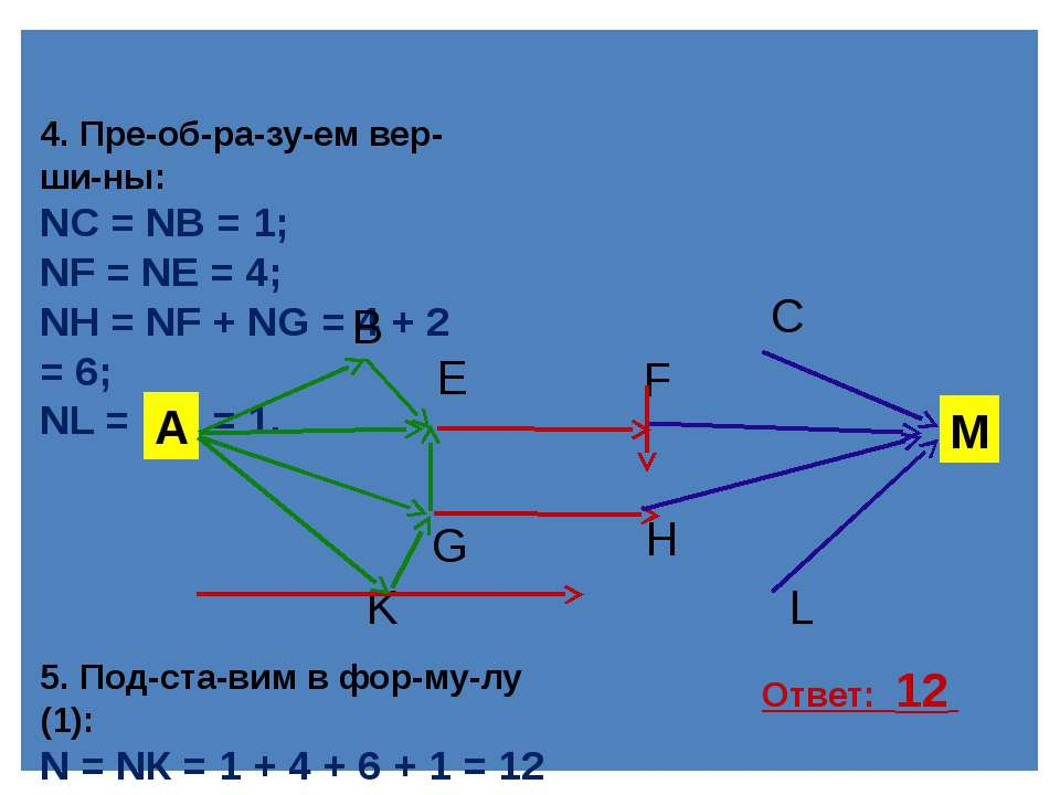 Задача 2. На ри сун ке – схема дорог, свя зы ва ю щих го ро да А, Б, В, Г, Д,...