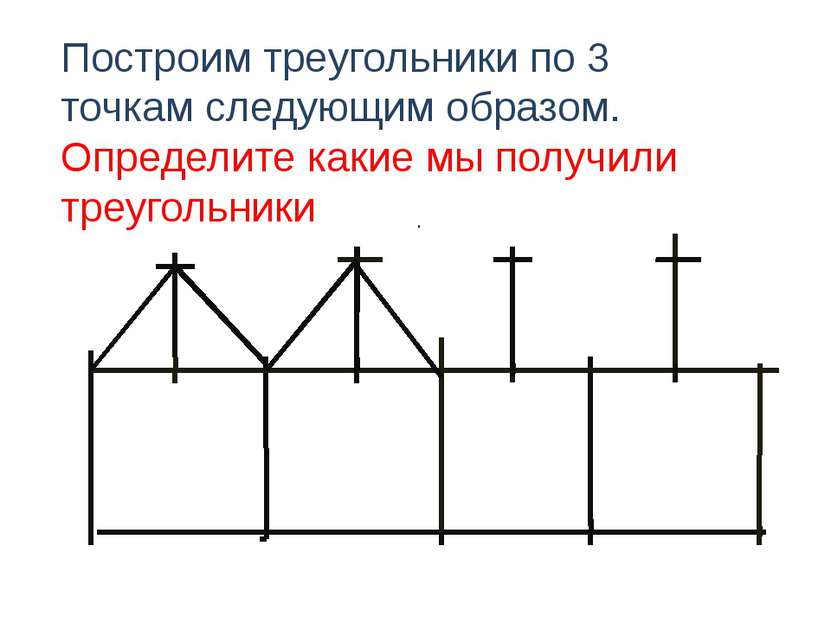 Построим треугольники по 3 точкам следующим образом. Определите какие мы полу...