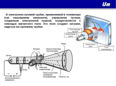 В электронно-лучевой трубке, применяемой в телевизоре (так называемом кинеско...