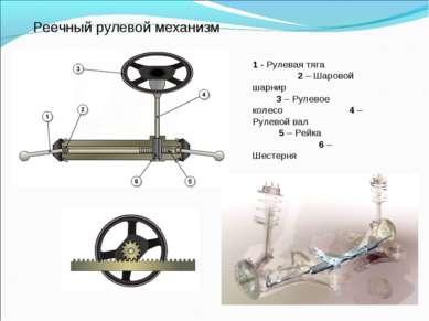 Реечный рулевой механизм 1 - Рулевая тяга 2 – Шаровой шарнир 3 – Рулевое коле...