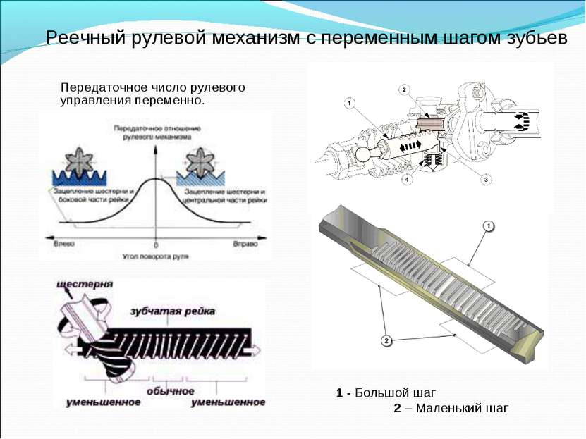 Реечный рулевой механизм с переменным шагом зубьев Передаточное число рулевог...