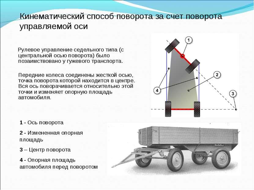 Кинематический способ поворота за счет поворота управляемой оси Рулевое управ...