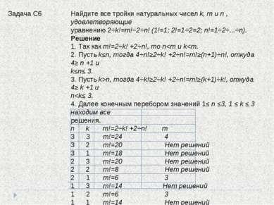 Найдите все тройки натуральных чисел k, m и n , удовлетворяющие уравнению 2⋅k...