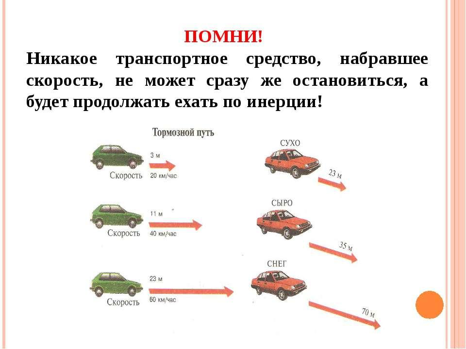 ПОМНИ! Никакое транспортное средство, набравшее скорость, не может сразу же о...