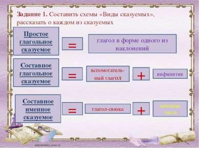 Задание 1. Составить схемы «Виды сказуемых», рассказать о каждом из сказуемых...