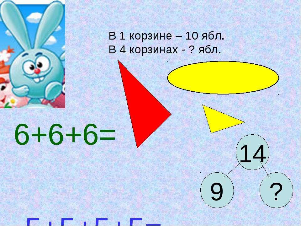 В 1 корзине – 10 ябл. В 4 корзинах - ? ябл. 6+6+6= 5+5+5+5= 14 9 ?