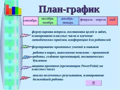 План-график формулировка вопроса, постановка целей и задач, планирование клас...
