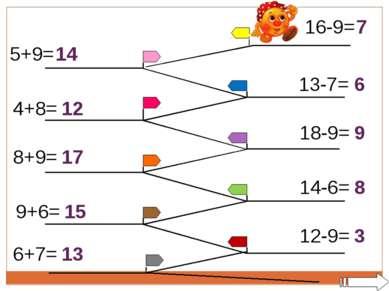 5+9= 14 4+8= 12 8+9= 17 9+6= 15 6+7= 13 16-9= 7 13-7= 6 18-9= 9 14-6= 8 12-9= 3