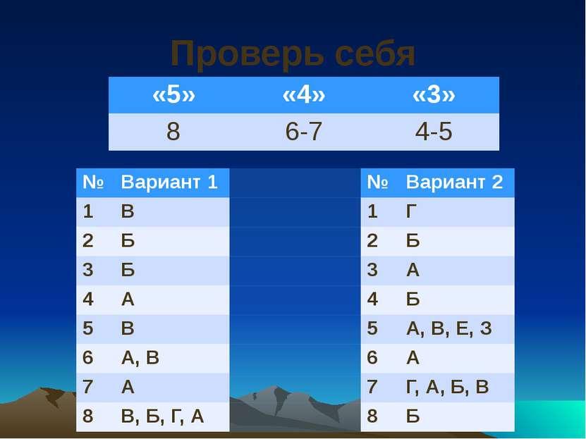 Проверь себя № Вариант 1 № Вариант 2 1 В 1 Г 2 Б 2 Б 3 Б 3 А 4 А 4 Б 5 В 5 А,...