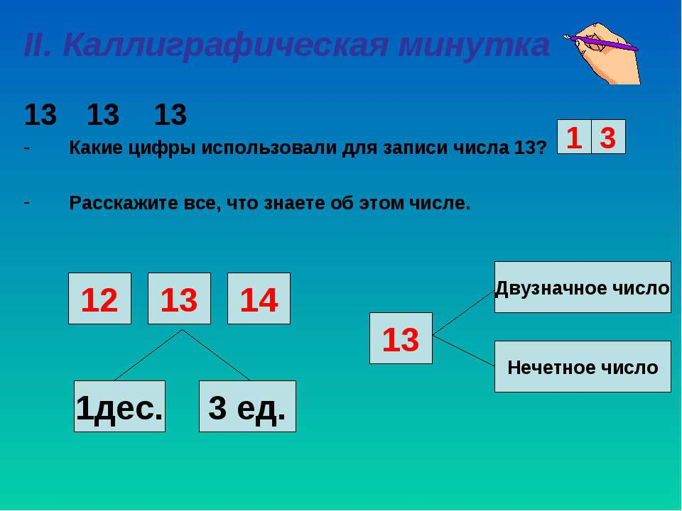 II. Каллиграфическая минутка 13 13 Какие цифры использовали для записи числа ...