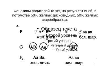 Фенотипы родителей те же, но результат иной, в потомстве 50% желтых дисковидн...