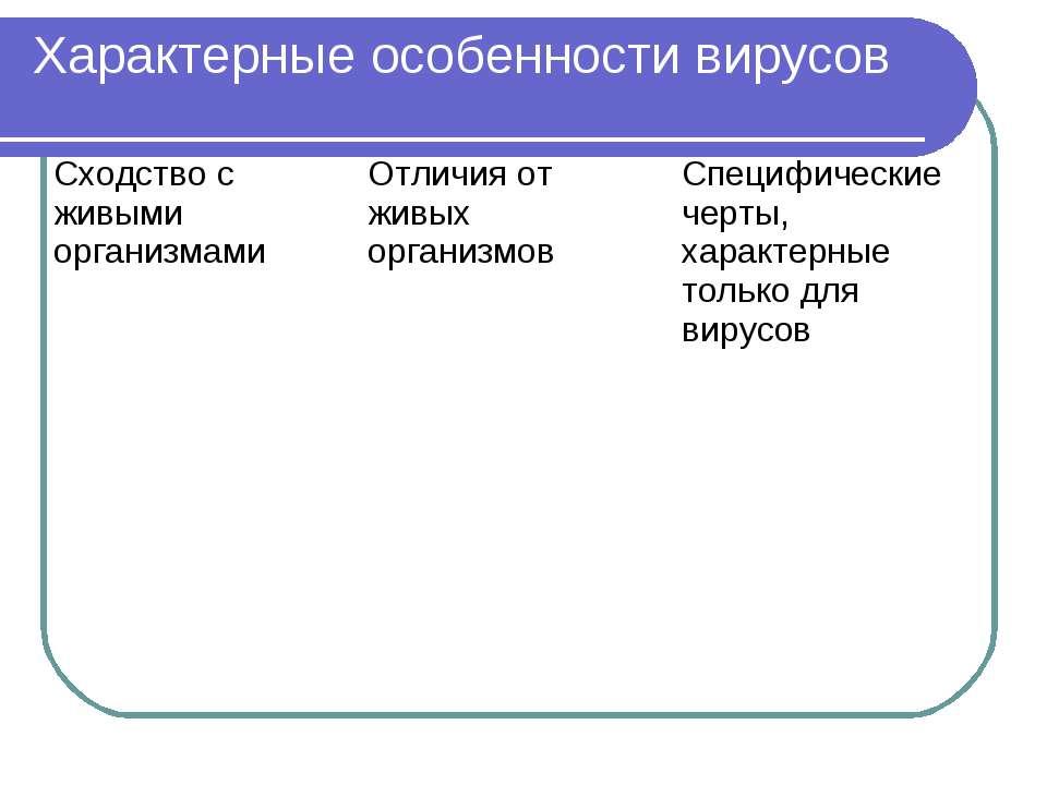 Характерные особенности вирусов