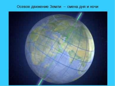 Осевое движение Земли → смена дня и ночи