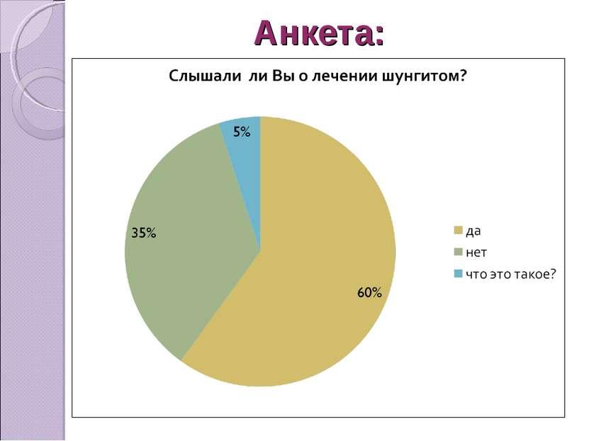 Анкета: