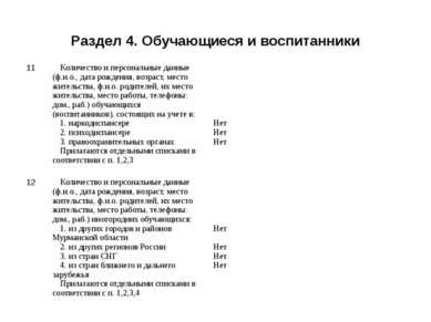 Раздел 4. Обучающиеся и воспитанники 11 Количество и персональные данные (ф.и...