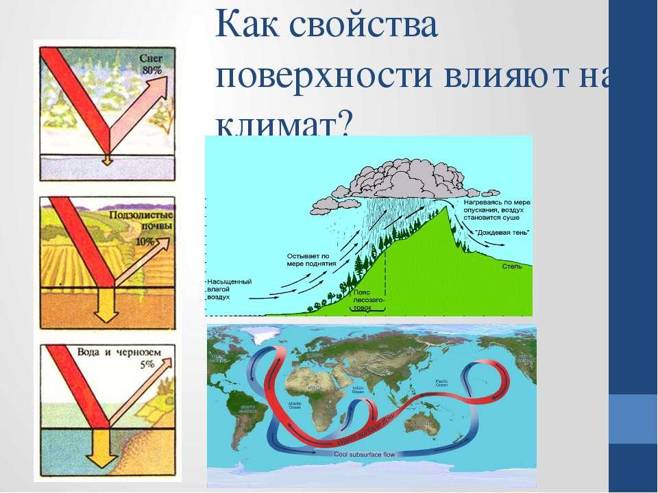 Как свойства поверхности влияют на климат?