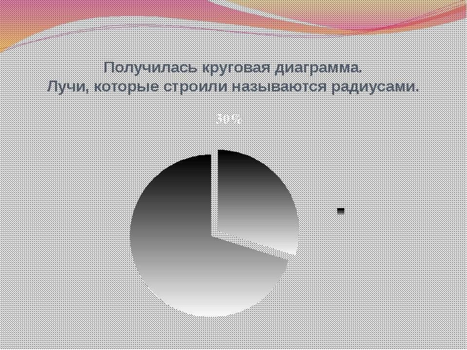 Получилась круговая диаграмма. Лучи, которые строили называются радиусами.