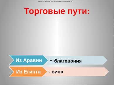 Торговые пути: г.Усолье-Сибирское, МОУ «СОШ №2», Масленникова Г.В.