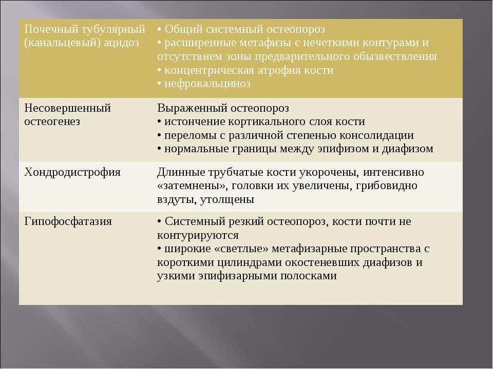 Почечный тубулярный (канальцевый) ацидоз • Общий системный остеопороз • расши...