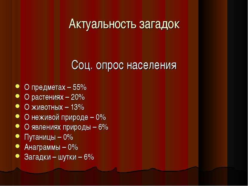 Актуальность загадок Соц. опрос населения О предметах – 55% О растениях – 20%...